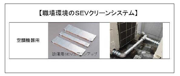 企業環境_製品群 SEV設備用エアコンアップ