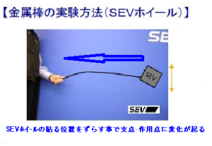 SEVホイール実験
